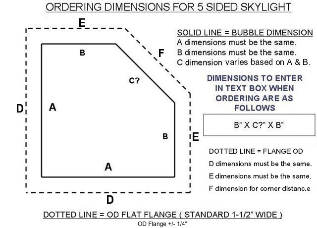 Neo Skylight Dimensions
